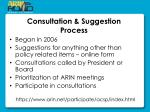 consultation suggestion process