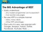 the big advantage of rest