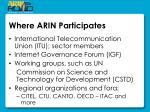 where arin participates