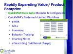 rapidly expanding value product footprint