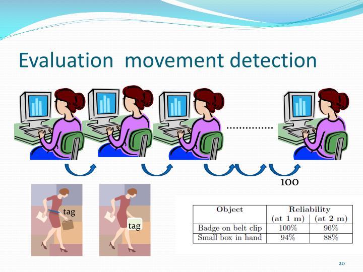 Evaluation  movement detection