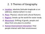2 5 themes of geography