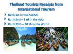 thailand tourists receipts from international tourism