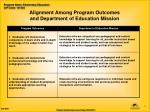 alignment among program outcomes and department of education mission