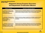 alignment among program outcomes and department of education mission1