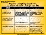 alignment among program outcomes cu mission statement strategic plan 2013