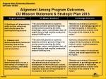 alignment among program outcomes cu mission statement strategic plan 20131