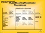 student learning outcome and measurements