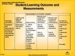 student learning outcome and measurements1