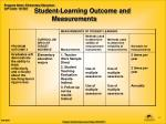 student learning outcome and measurements2