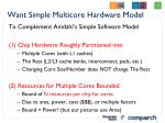 want simple multicore hardware model