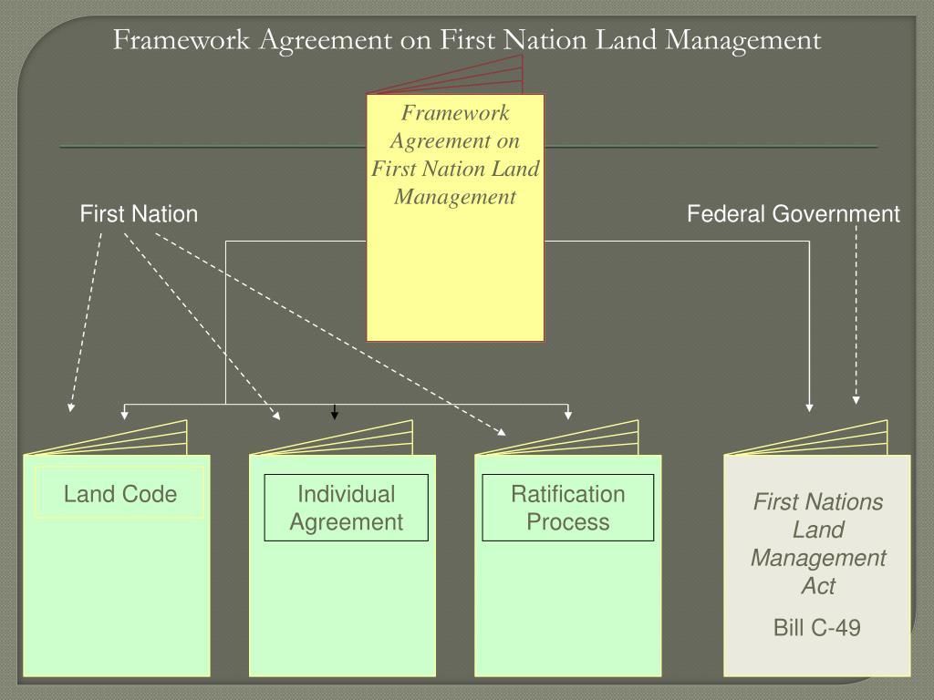 PPT - Framework Agreement on First Nations Land Management