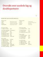oversikt over seedede lag og doublepartnere