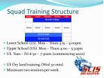 squad training structure