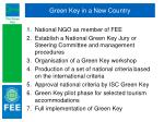 green key in a new country