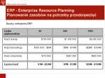 erp enterprise resource planning planowanie zasob w na potrzeby przedsi wzi15