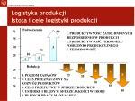 logistyka produkcji istota i cele logistyki produkcji2