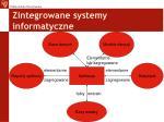 zintegrowane systemy informatyczne1