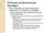 el proceso de administraci n estrat gica1