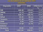 ley de ingresos de la federaci n 2007 impuestos