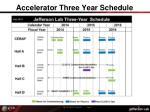 accelerator three year schedule