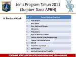 jenis program tahun 2011 sumber dana apbn