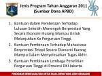 jenis program tahun anggaran 2011 sumber dana apbd
