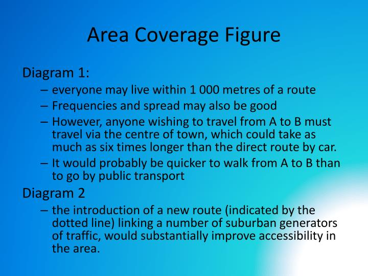 Area Coverage Figure
