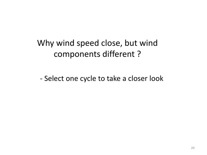 Why wind speed close, but wind components different ?