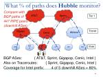 what of paths does hubble monitor1