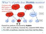 what of paths does hubble monitor2