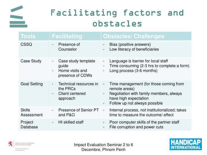 Facilitating factors and obstacles