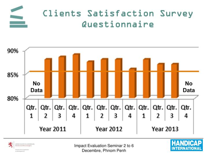 Clients Satisfaction Survey Questionnaire