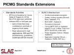 picmg standards extensions