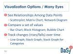 visualization options many eyes