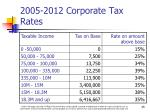 2005 2012 corporate tax rates
