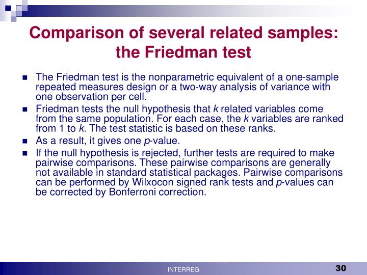 Comparison of several related samples: the Friedman test