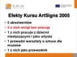 efekty kursu artsigns 2005