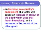 summary rybczynski theorem