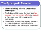 the rybczynski theorem