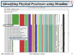 identifying physical processors using metadata