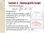 contoh 4 sketsa grafik fungsi