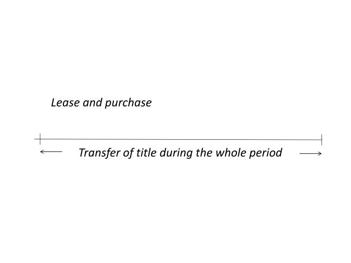Lease and purchase