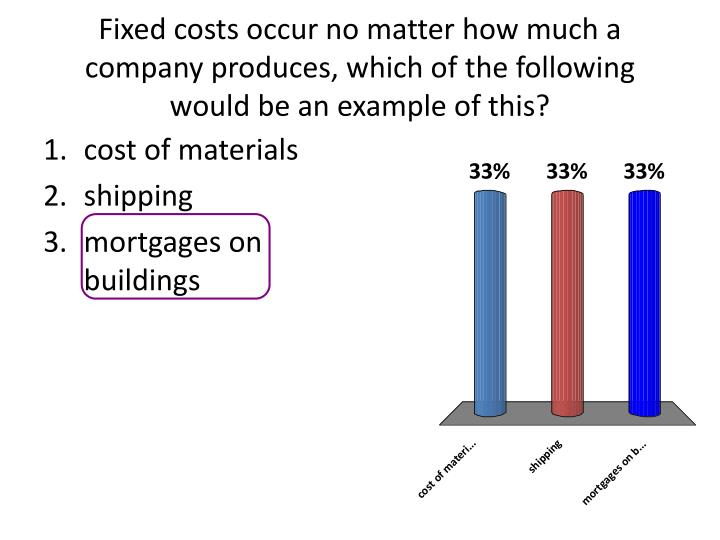 Fixed costs occur no matter how much a company produces, which of