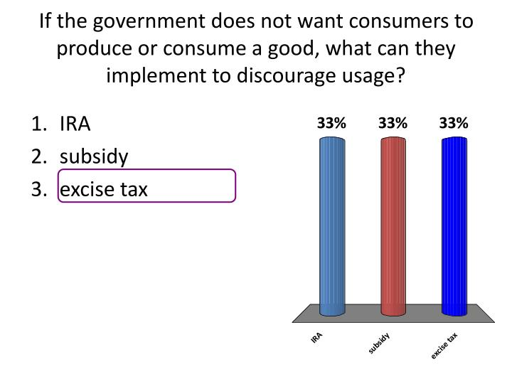 If the government does not want consumers to produce or consume a good, what