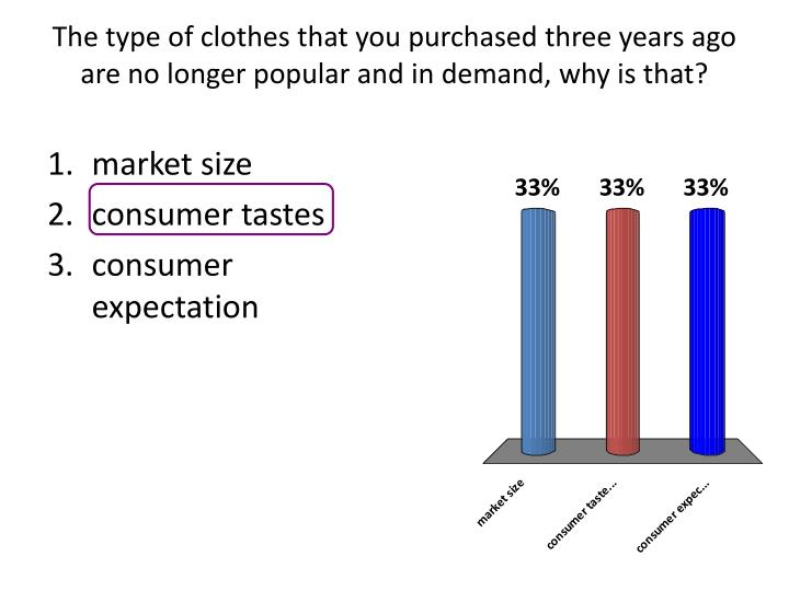 The type of clothes that you purchased three years ago are no longer popular and in
