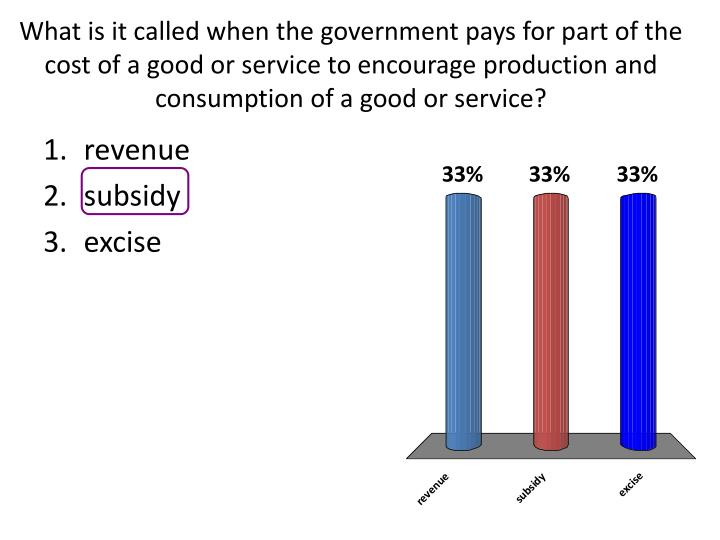 What is it called when the government pays for part of the cost of a good or service to