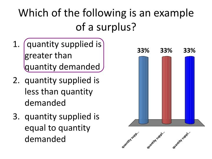 Which of the following is an example of a surplus?