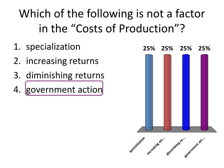 """Which of the following is not a factor in the """"Costs of Production""""?"""