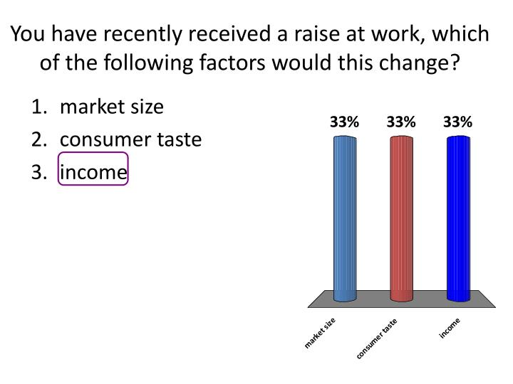 You have recently received a raise at work which of the following factors would this change